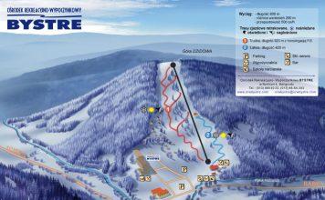 Wyciąg narciarski Bystre