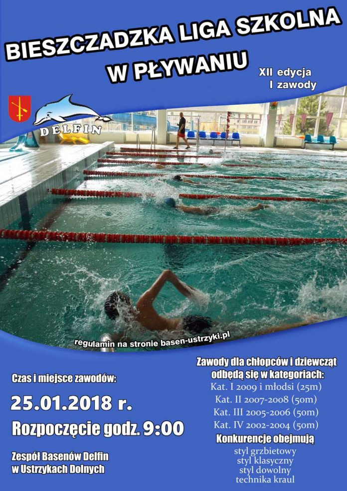 Zawody XII Edycji Bieszczadzkiej Ligi Szkolnej w Pływaniu